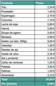 lista de la compra menú navidad vegano barato